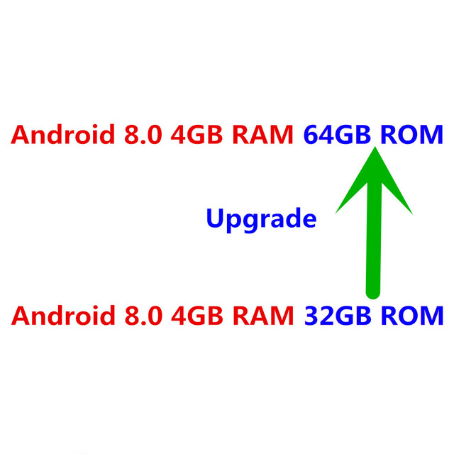 Extra Fee for My Store Klyde Brand Android 8.0 Car Radio 4GB RAM+32GB ROM Upgrade to 4GB RAM+64GB ROM (Not Sold Separately)
