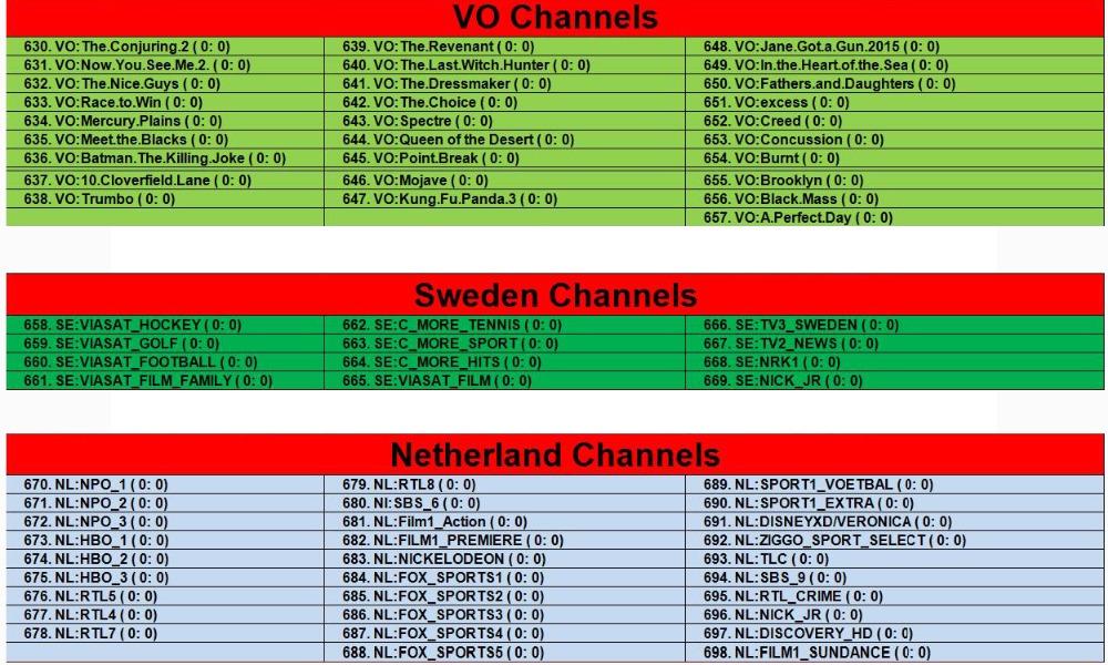 iptv channel list06