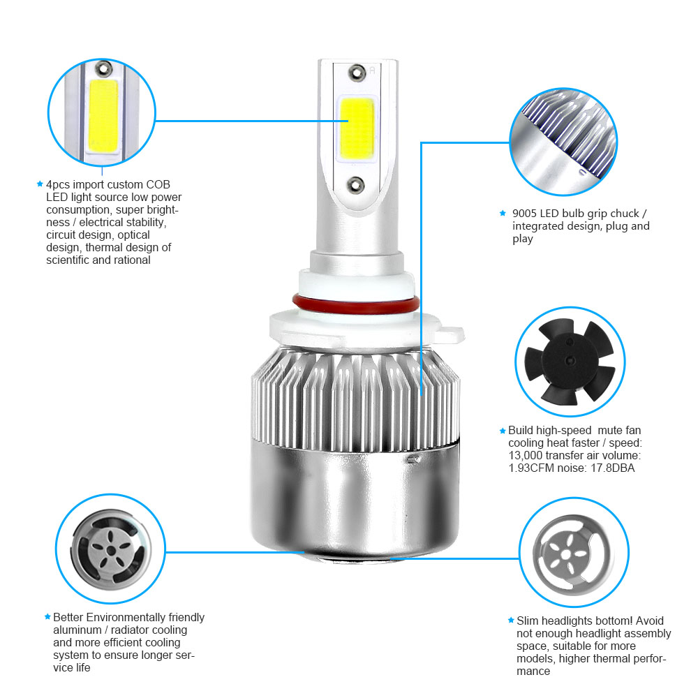 Image 2 - roadsun Car Lights Bulbs LED H7 H4 H11 H1 H3 H13 880 9004 9005 9006 9007 9003 HB1 HB2 HB3 HB4 H27 Auto Headlights 12V Led Light-in Car Headlight Bulbs(LED) from Automobiles & Motorcycles