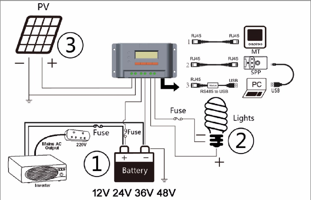 regulator for solar battery system use VS3048BN 30A 30amp with USB communication cable connect PC EPEVER Controller - 3