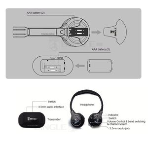 Image 5 - Professional Wireless TV Headset Stereo Headphones with transmitter Home FM Radio TV Over ear Headset For Computer Phone MP3