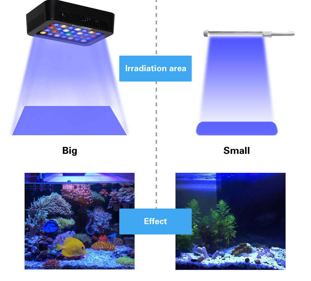 Aquarium led lighting Dimmable lamp Fish bowl light Marine Fish tank Coral lights High brightness Penetrating strong FCC CE ROHS (6)
