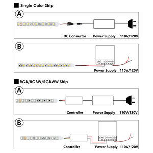 Image 3 - 12 v ledライトストリップrgb 5050黒pcb 1メートル2メートル60led/メートルpcのtv防水柔軟な12 vルームライトストリップリボンテープ装飾ランプ
