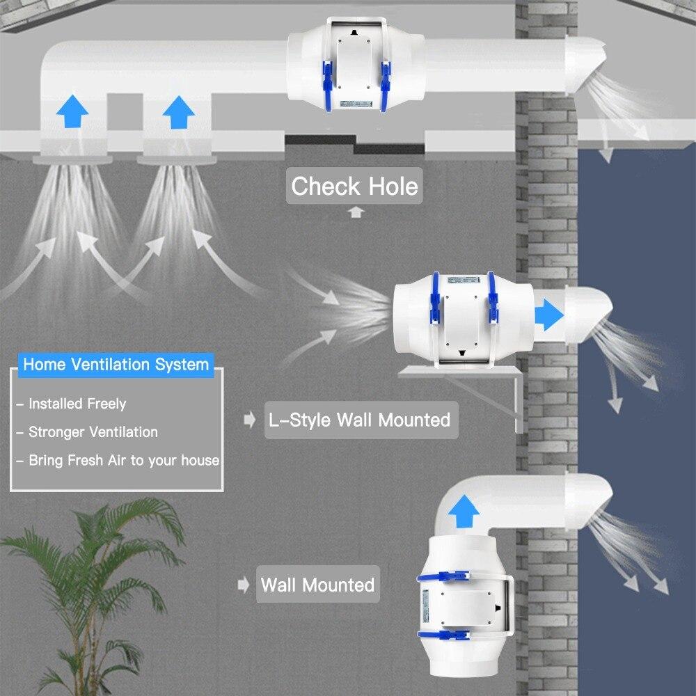 Hon & Guan 4 ''~ 8'' accueil silencieux ventilateur en ligne avec système de Ventilation fort extracteur ventilateur pour cuisine salle de bains; 111 CFM ~ 470 CFM - 2