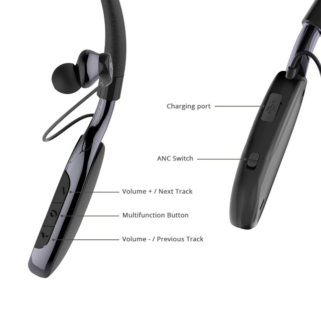 iDeaUSA V205 Neckband In-ear Earphone Sweatproof Active Noise Cancelling Wireless Bluetooth Headphone for Sports Built-in Mic