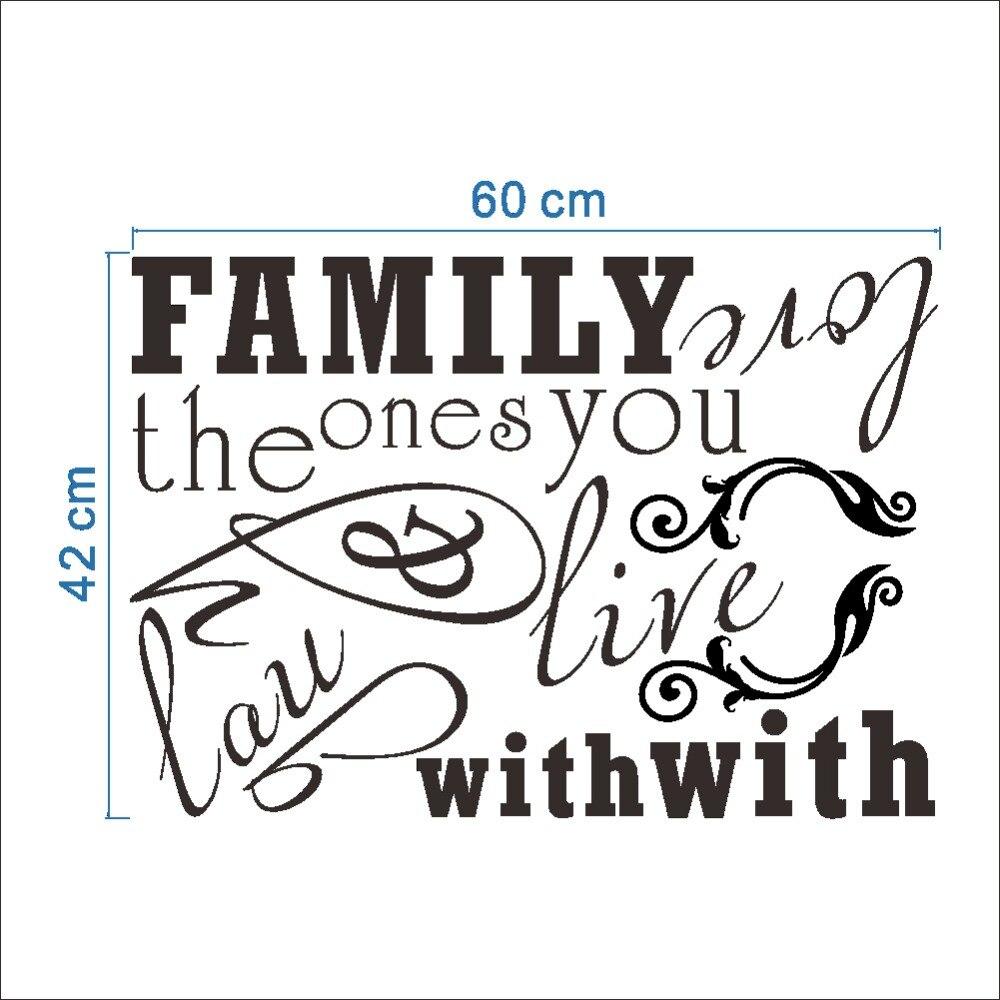 Anspruchsvoll Englische Sprüche Leben Referenz Von Family The Ones You Live With English