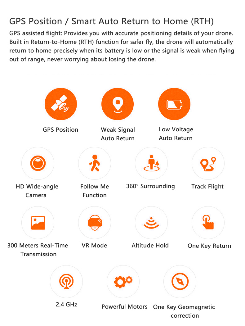 Drone GPS (2)