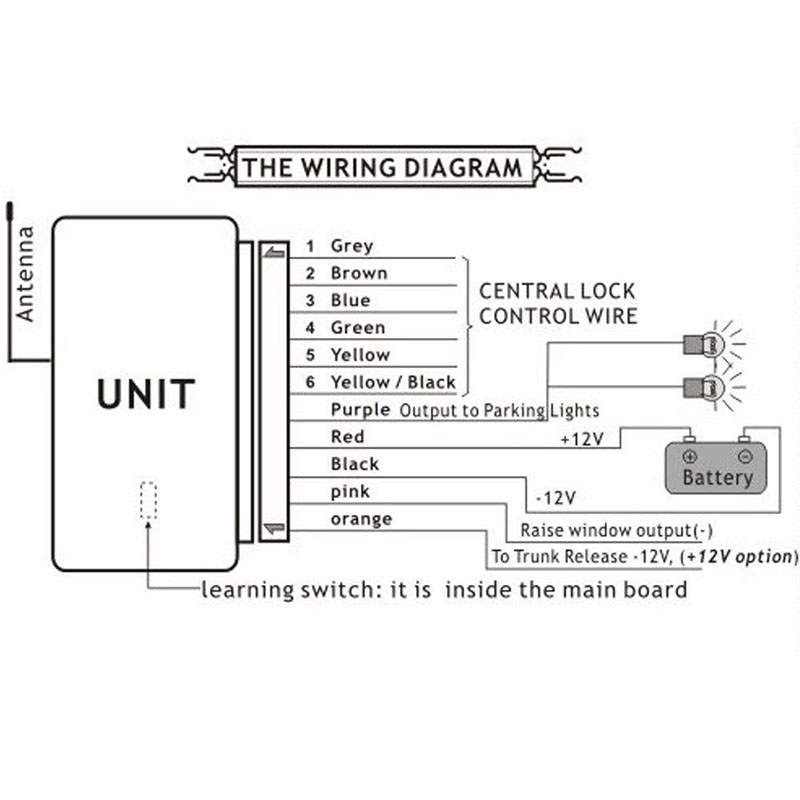 mobil alarm wiring diagram wiring diagram z4 rh 5 vfrte biologiethemenabitur de wiring diagram for alarm motorcycle wiring diagram for alarm systems