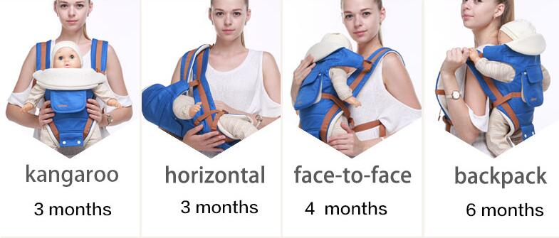 Multifunctional Ergonomic Baby Carrier Sling Backpack 9 In 1 Newborn Infant Carrying Belt For 3-36 Months 16