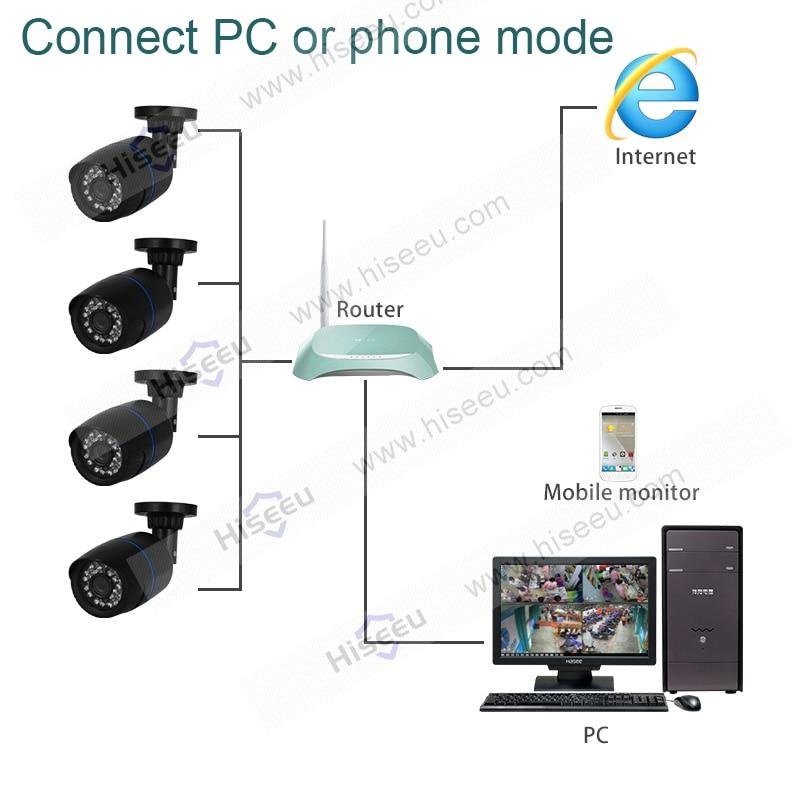 Aliexpress Com Buy Faq Hiseeu Ip Camera How To Get The