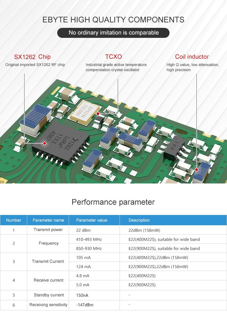 E22(400M22S) SX1262 wireless transceivers (9)