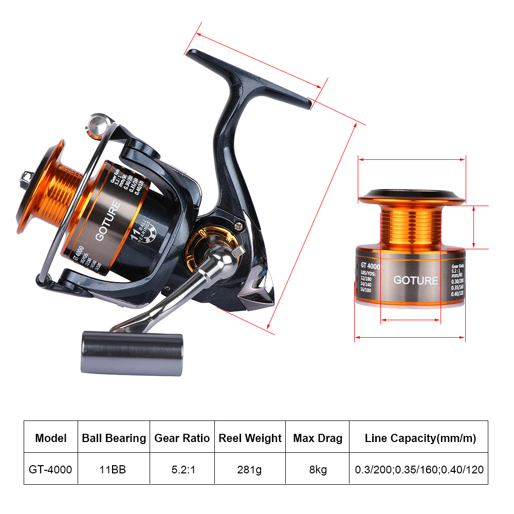 Fishing products online express fishings for Keep it reel fishing