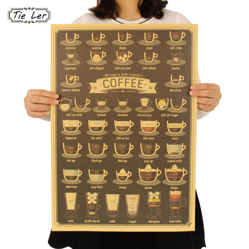 Popular coffee posters vintage buy cheap coffee posters for Buy posters online cheap