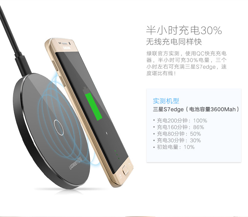 Ugreen Samsung S7 Quick Charge Qi Wireless Charger For Galaxy S6 (4)