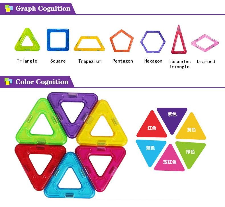 Magnetic Building Blocks Color and Shape Shape