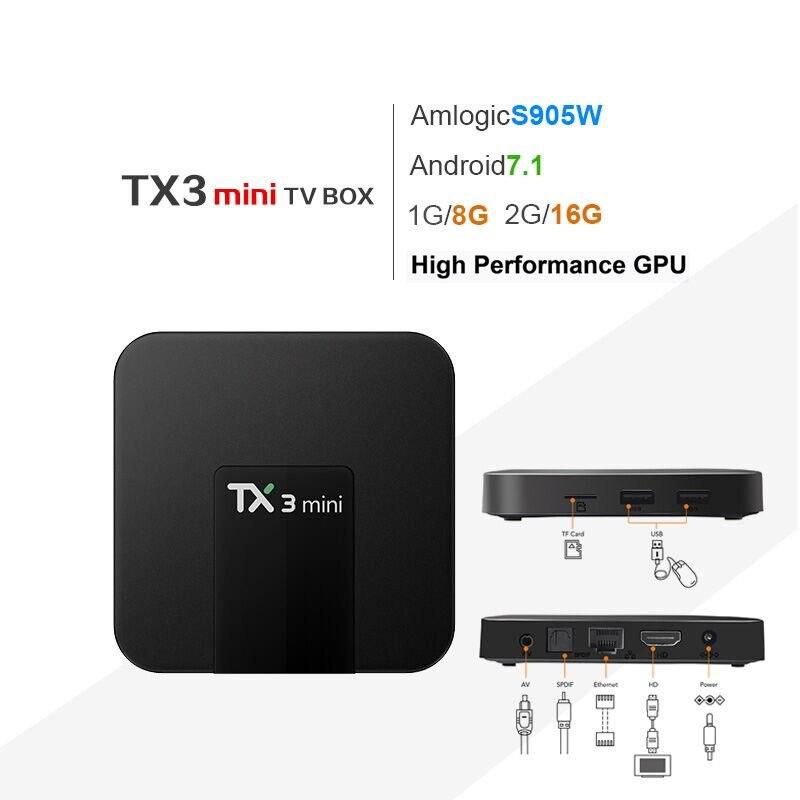 TV Box Android 7.1 TANIX TX3 Mini Amlogic S905W 2.4GHz WiFi Smart Set Top Box 1GB + 8GB or 2GB + 16GB Support 4K Media Player цены