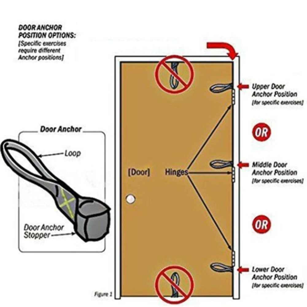 Wysokiej jakości Fitness odporność na gumy do ćwiczeń zaczep na drzwi Opaski elastyczne do Fitness joga pas treningowy zespół