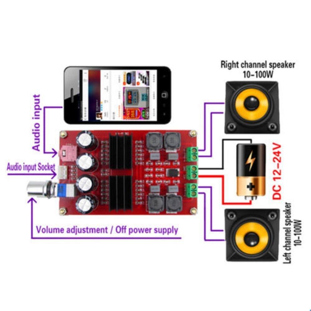2x100 W TPA3116 $ Number Canales de Audio Digital Tablero Del Amplificador AMP 1
