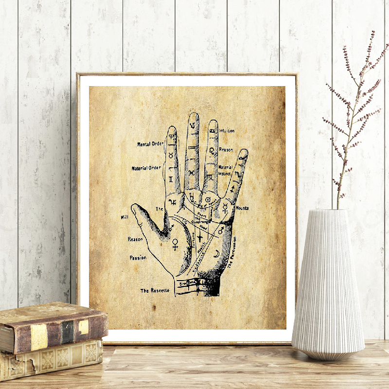 Palmistry Hand Canvas Print