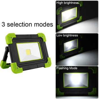 Powerful Portable LED Work Flashlight USB COB Work Lamp Waterproof Led Rechargeable Spotlights Floodlights for Camping Lighting