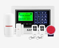Touch Screen With Access Control Function GSM Alarm System APP Remote Control