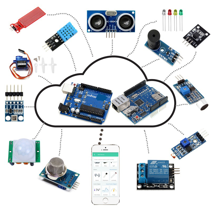 Starter Kit for Arduino Iot projects with Tutorial Ethertnet shield Internet of things learning kits Android/iOS Remote Control