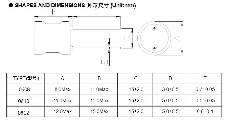 McIgIcM 20pcs Unshielded Wirewound SMD power Inductor 0608 (6*8mm) 150uH 220uH 330uH 470uH 1MH 2.2MH 3.3MH 4.7MH 10MH