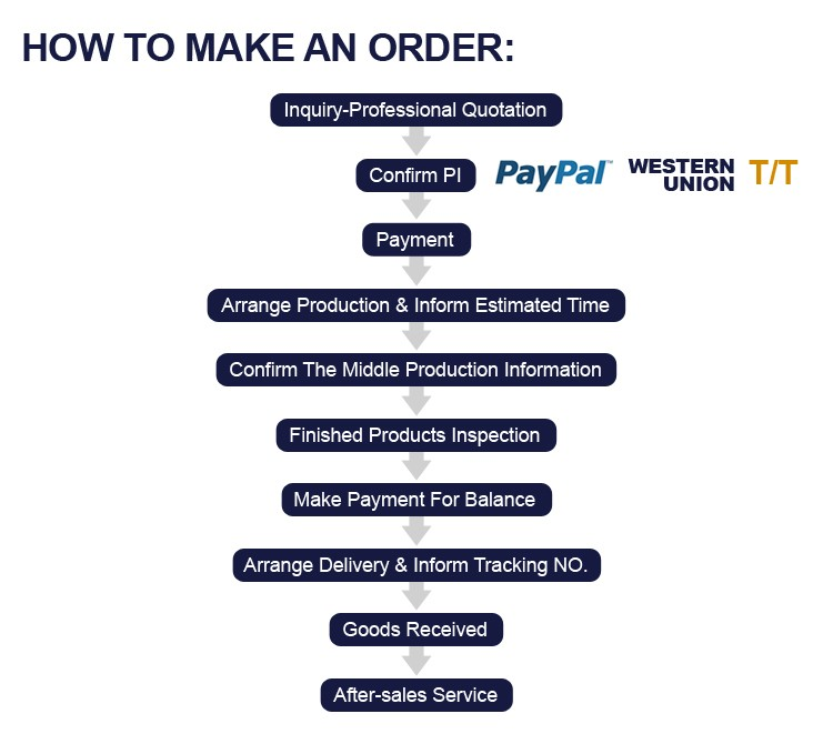 how to order_15