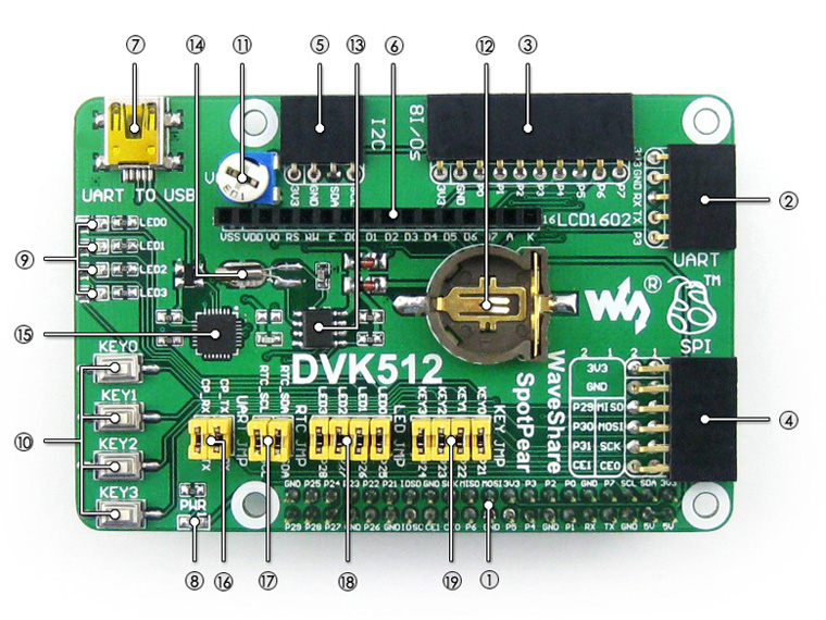 RPi expansion board on board resource