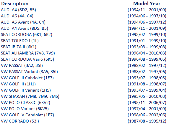 Датчик расхода воздуха для AUDI A4 Avant A4 A6 SEAT CORDOBA ALHAMBRA для VW PASSAT 037906461B 8ET009142211 AFH62010A A2C59512892