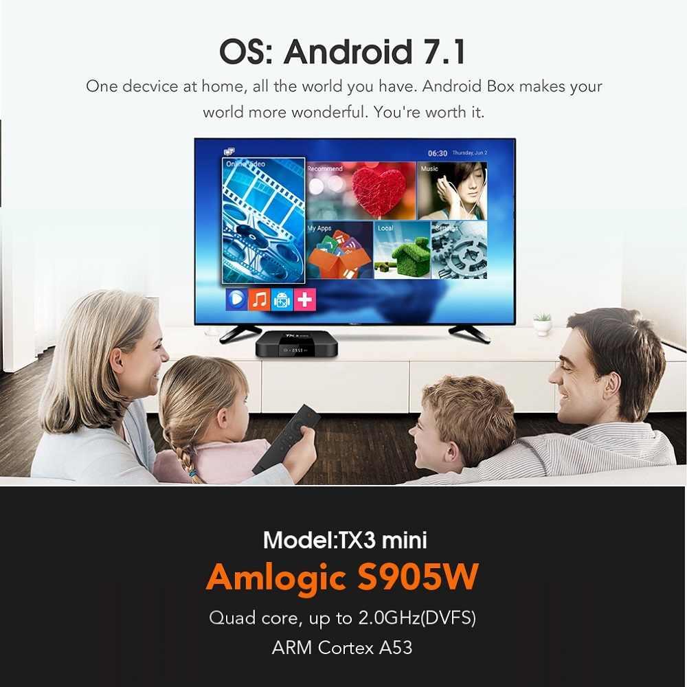 VONTAR TX3 mini akıllı tv kutusu Android 7.1 2GB 16GB Amlogic S905W dört çekirdekli Set üstü kutusu H.265 4K wiFi medya oynatıcı TX3mini 1GB 8GB