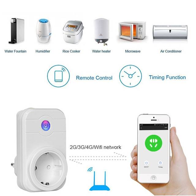 US $18 22 12% OFF|Alexa SWA1 10A Home Automation Wireless Smart WiFi  Socket, Support Smartphone Remote Control & Timing Switch,EU/UK/US Plug-in  Smart