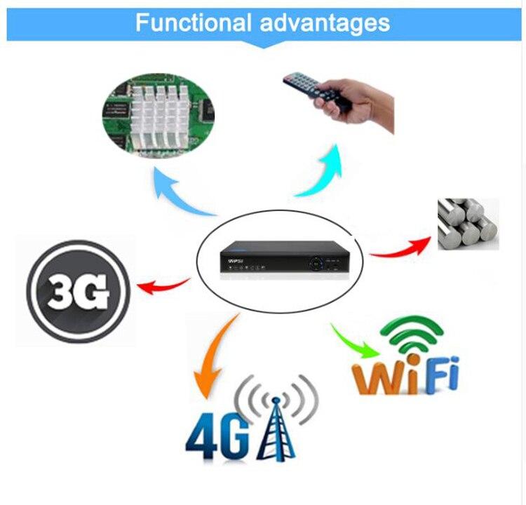1080P / 960P / 720P / 960H Kamer sigurie me rreze blu Hi3521A 1080N - Siguria dhe mbrojtja - Foto 6