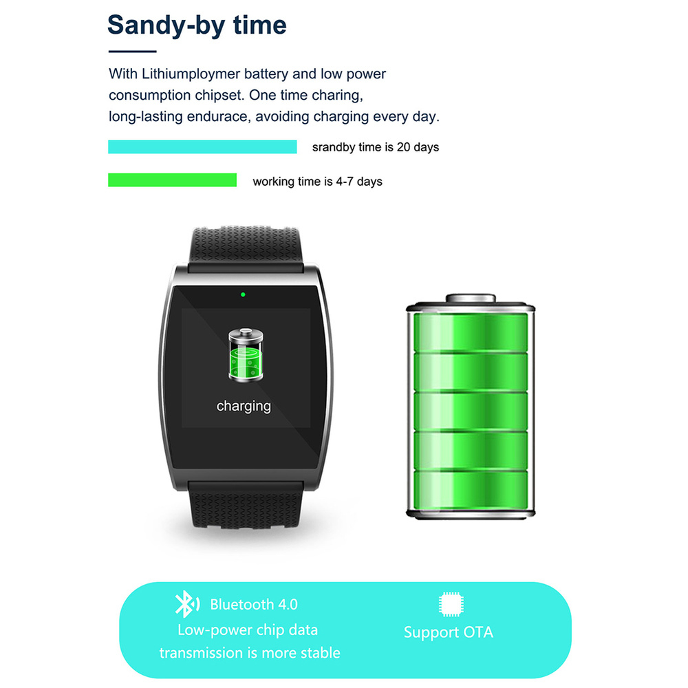 QS05 Smart Wristband Watch Blood Pressure Oxygen Smart Band Customize Watch Dial Heart Rate Monitor Fitness Bracelets in Smart Wristbands from Consumer Electronics
