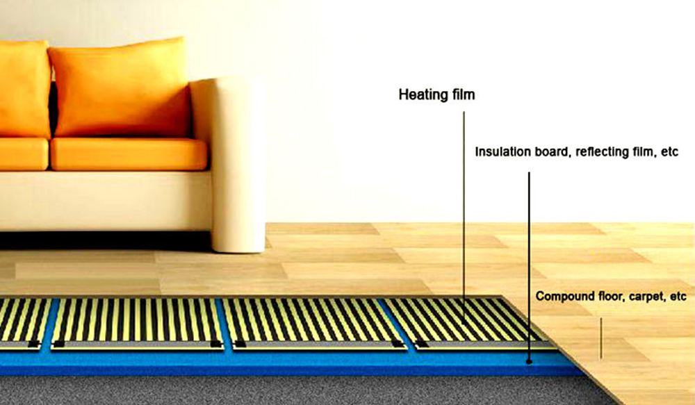 radiant Floor heating film installation(1)