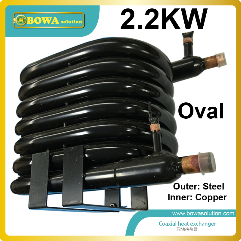 2.2KW Coaxial heat exchanger coils suitable for monoblock or all-in-one air source heat pump water heater 28 plates heat exchanger as 14kw evaporator of air source or water source water chiller replace spx plate heat exchanger