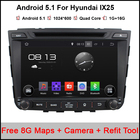 8 INCH 1024*600 Quad Core Android 5.1 Car DVD Player For Hyundai IX25 2014 2015 Capacitive GPS Navigation Car Multimedia WIFI