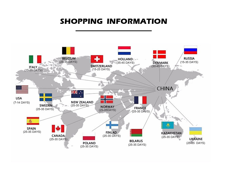 Shopping information