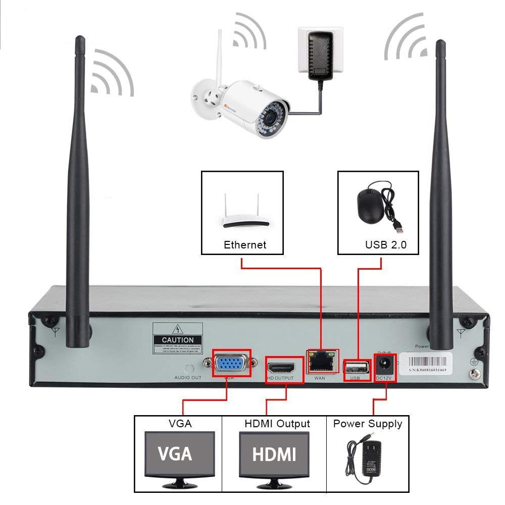 2MP Merekam NVR IP