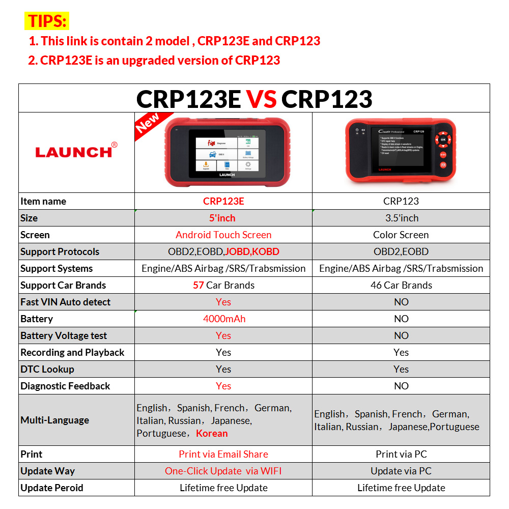Launch X431 CRP123 CRP123E obd2 code reader Scanner test Engine/ABS/SRS/AT  X-431 CRP 123