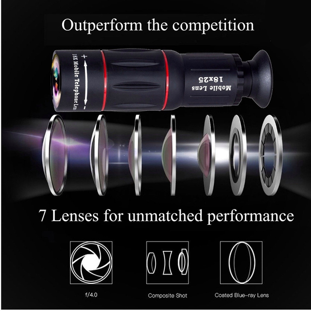 Universal Monocular Zoom HD Optical Cell Phone Lens