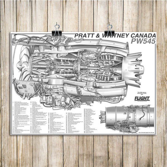 [XOTG_4463]  New Arrival Vintage Print Poster Aircraft Engine Structure Diagram Kraft  Paper Wall Pictures for Living Room Home Decor 42x30cm|print poster|posters  postersvintage poster - AliExpress | Vintage Engine Diagram |  | www.aliexpress.com