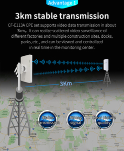 Image 1 - In Stock 2pcs 3km Comfast High Power Outdoor Wifi Repeater 5GHz 300Mbps Wireless Wifi Router AP Extender Bridge Nano station AP