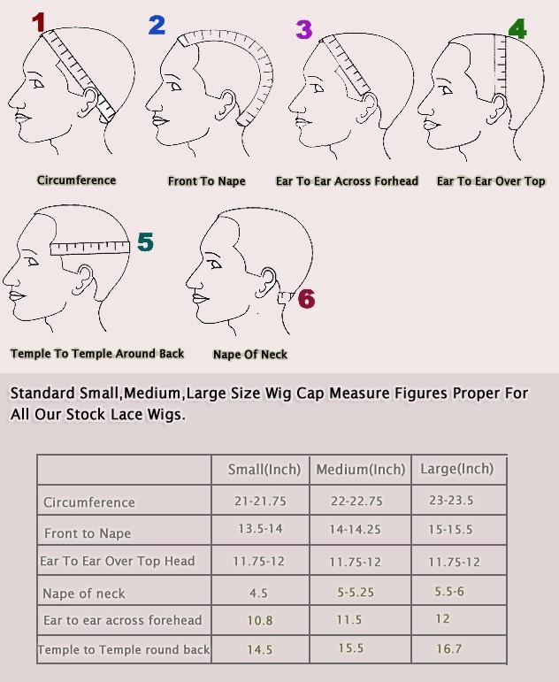 HEAD_MEASUREMENTS