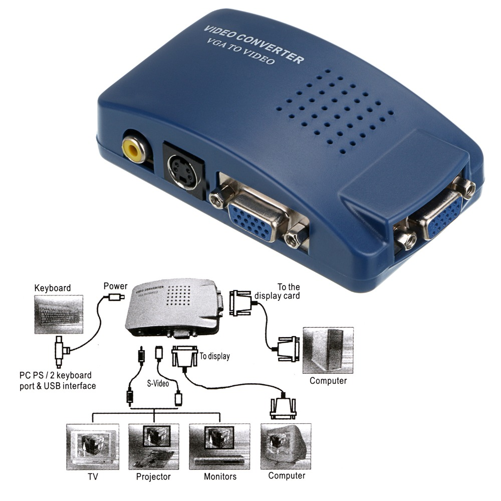 Lcd Projector Pc Av Tv Vga Usb Hdmi Hd 1080p Home Theater: Lowest Price!TV RCA Composite S Video AV In To PC Mac VGA