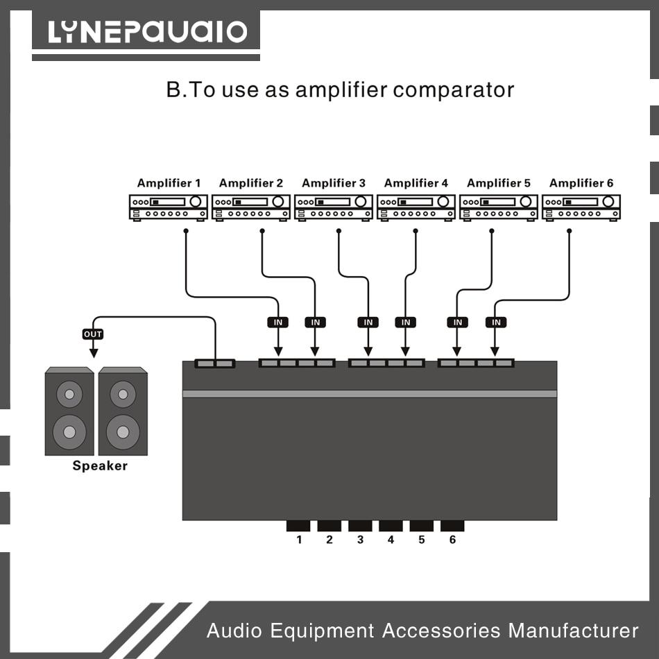 Купить с кэшбэком 6-Way Stereo Loudspeaker / Amplifier Comparator Bidirectional Selective Switcher
