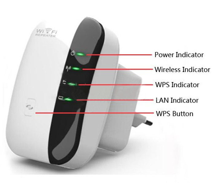 Wireless 802.11N WPS 300Mbps Wifi Repeater AP Router Range Expander DROPSHIP Jan 16