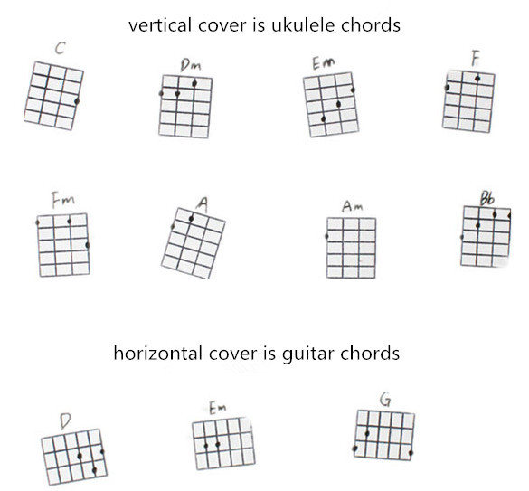 Guitar Chord Stamp Accessories Ukulele Guitar Classic Chords Print ...