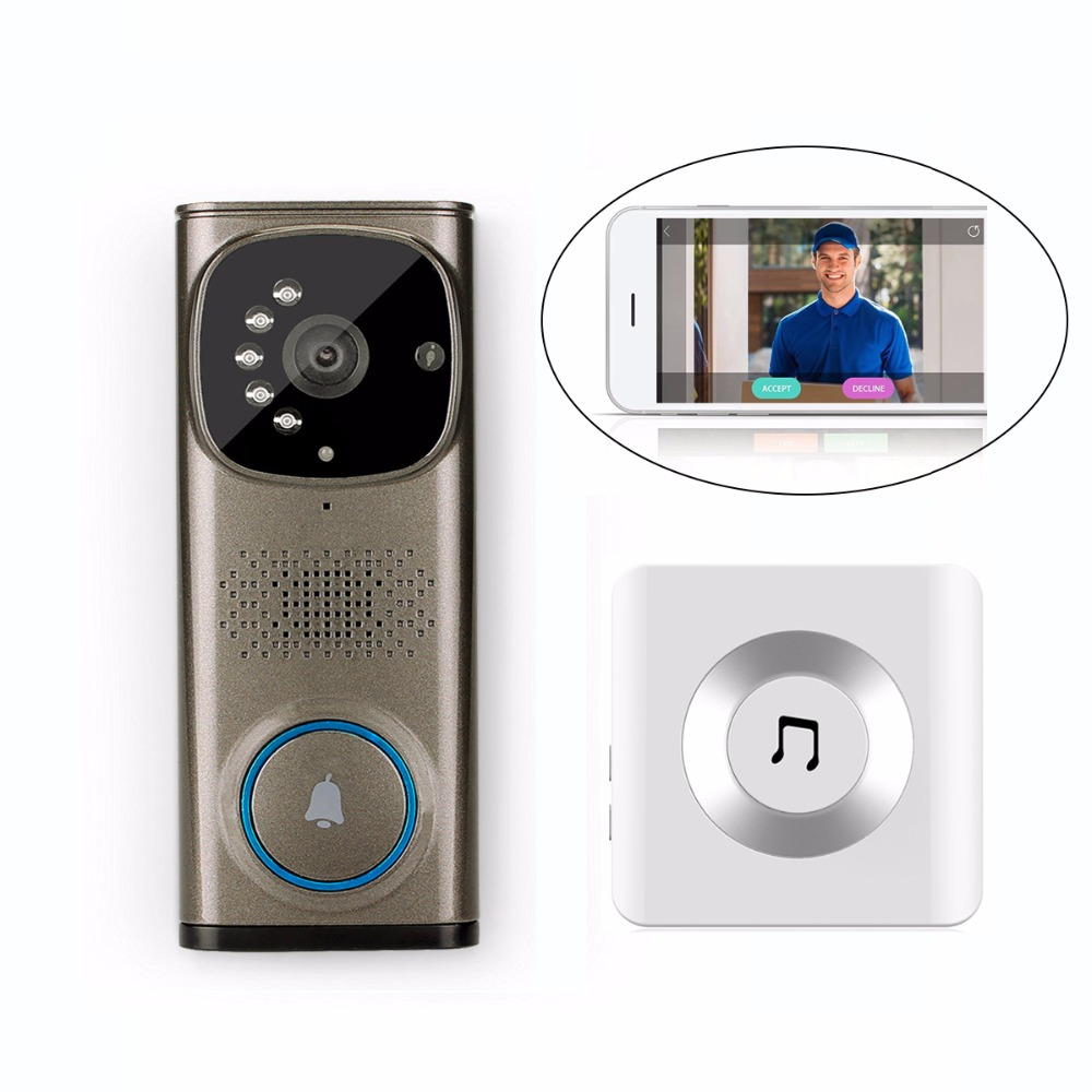 TIVDIO Wi-Fi Enable Video Doorbell Wireless Chime support Real-Time Video&Speaker System Built-In Motion Detector Passive Alarm corporate real estate management in tanzania