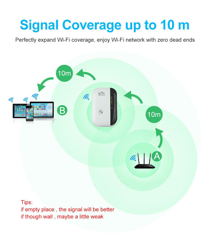 WiFi Blast   WiFi Repeater & Extender 300Mbps Amplifier  1